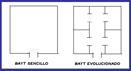 Bayt_sencillo_evolucionado