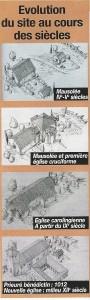 évolution du site dans Isère magazine